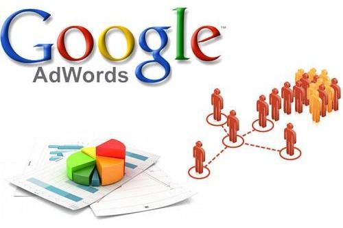 Các Loại Đối Sánh Từ Khóa Trong Quảng Cáo Google Adwors